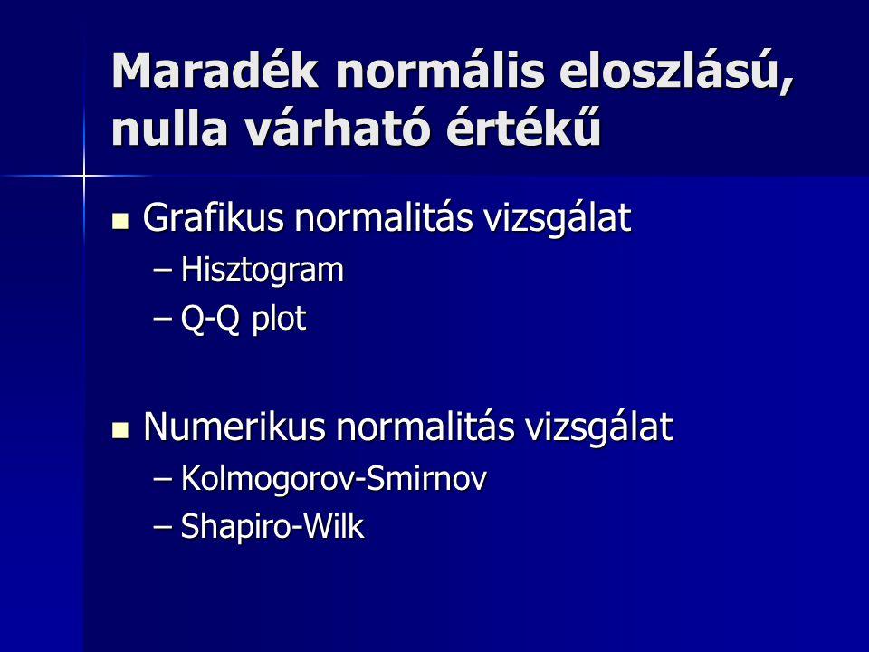 Maradék normális eloszlású, nulla várható értékű Grafikus normalitás vizsgálat Grafikus normalitás vizsgálat –Hisztogram –Q-Q plot Numerikus normalitá