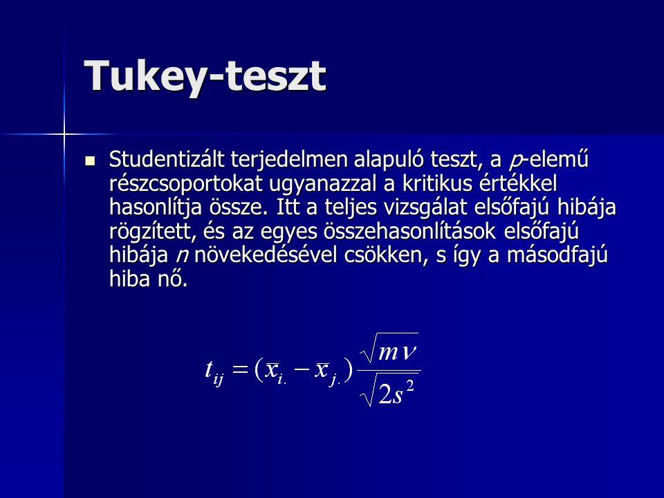 Tukey-teszt Studentizált terjedelmen alapuló teszt, a p-elemű részcsoportokat ugyanazzal a kritikus értékkel hasonlítja össze. Itt a teljes vizsgálat