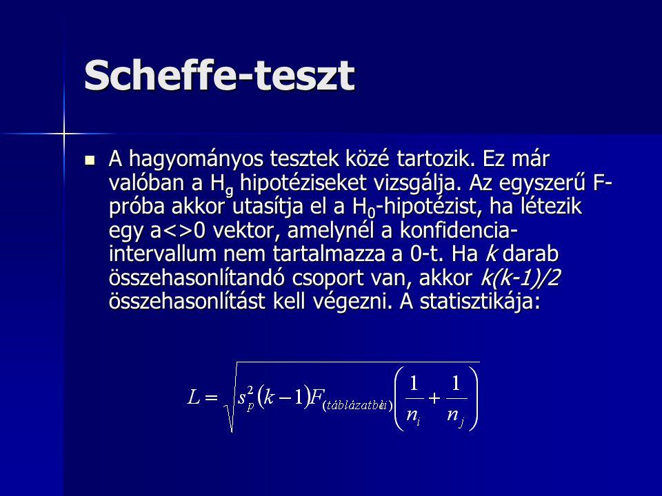 Scheffe-teszt A hagyományos tesztek közé tartozik. Ez már valóban a H g hipotéziseket vizsgálja. Az egyszerű F- próba akkor utasítja el a H 0 -hipotéz