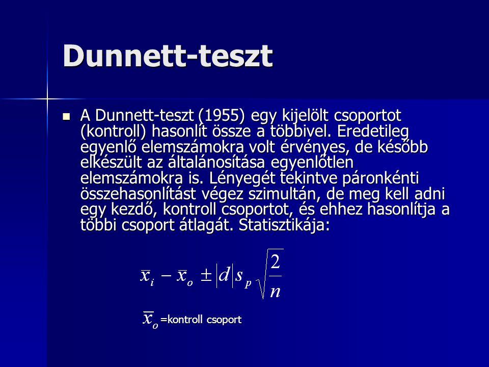 Dunnett-teszt A Dunnett-teszt (1955) egy kijelölt csoportot (kontroll) hasonlít össze a többivel. Eredetileg egyenlő elemszámokra volt érvényes, de ké