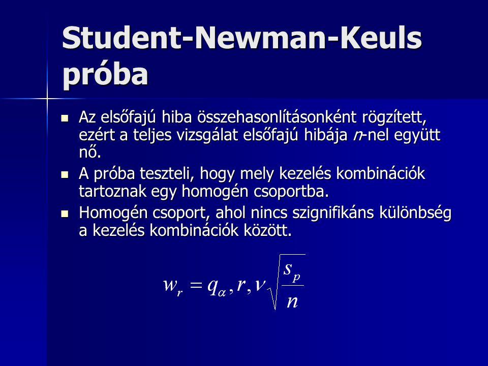 Student-Newman-Keuls próba Az elsőfajú hiba összehasonlításonként rögzített, ezért a teljes vizsgálat elsőfajú hibája n-nel együtt nő. Az elsőfajú hib