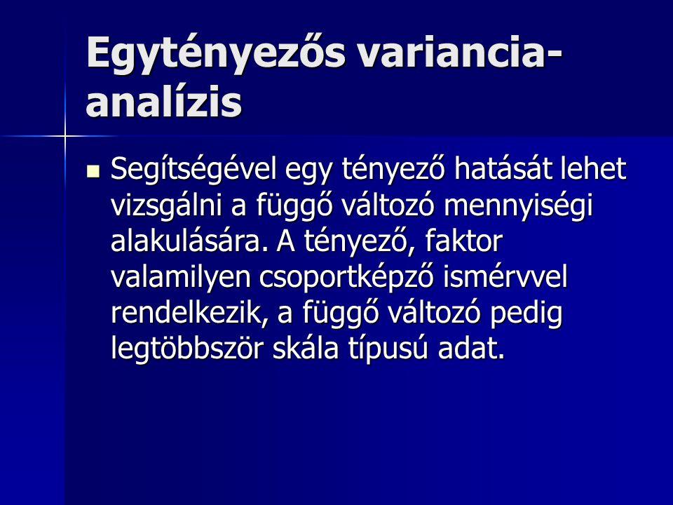 Varianciák Az eltérés négyzetösszegek osztva a szabadságfokokkal.