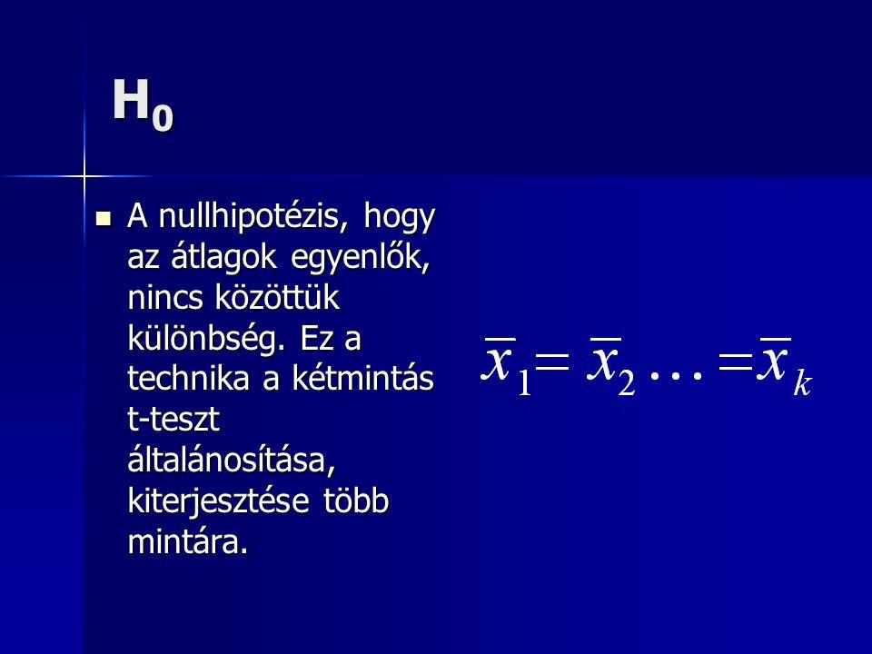 H0H0H0H0 A nullhipotézis, hogy az átlagok egyenlők, nincs közöttük különbség. Ez a technika a kétmintás t-teszt általánosítása, kiterjesztése több min