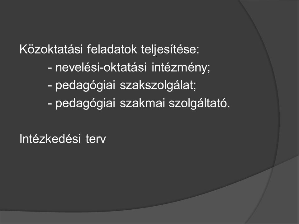 Közoktatási feladatok teljesítése: - nevelési-oktatási intézmény; - pedagógiai szakszolgálat; - pedagógiai szakmai szolgáltató.