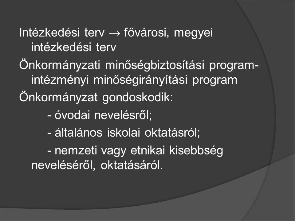 Intézkedési terv → fővárosi, megyei intézkedési terv Önkormányzati minőségbiztosítási program- intézményi minőségirányítási program Önkormányzat gondoskodik: - óvodai nevelésről; - általános iskolai oktatásról; - nemzeti vagy etnikai kisebbség neveléséről, oktatásáról.