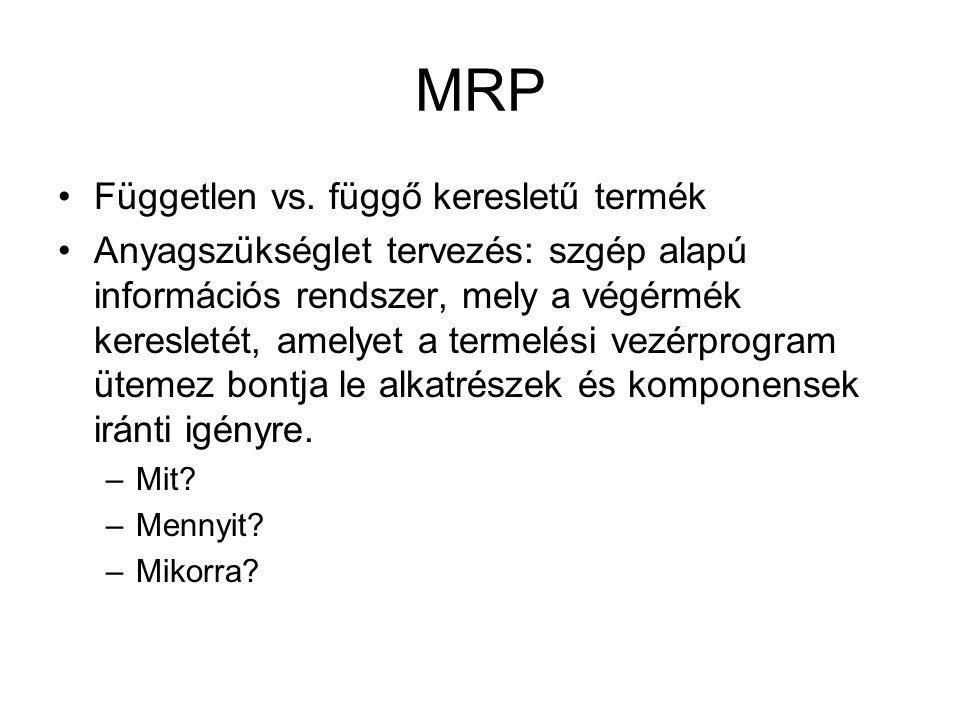 MRP Független vs.