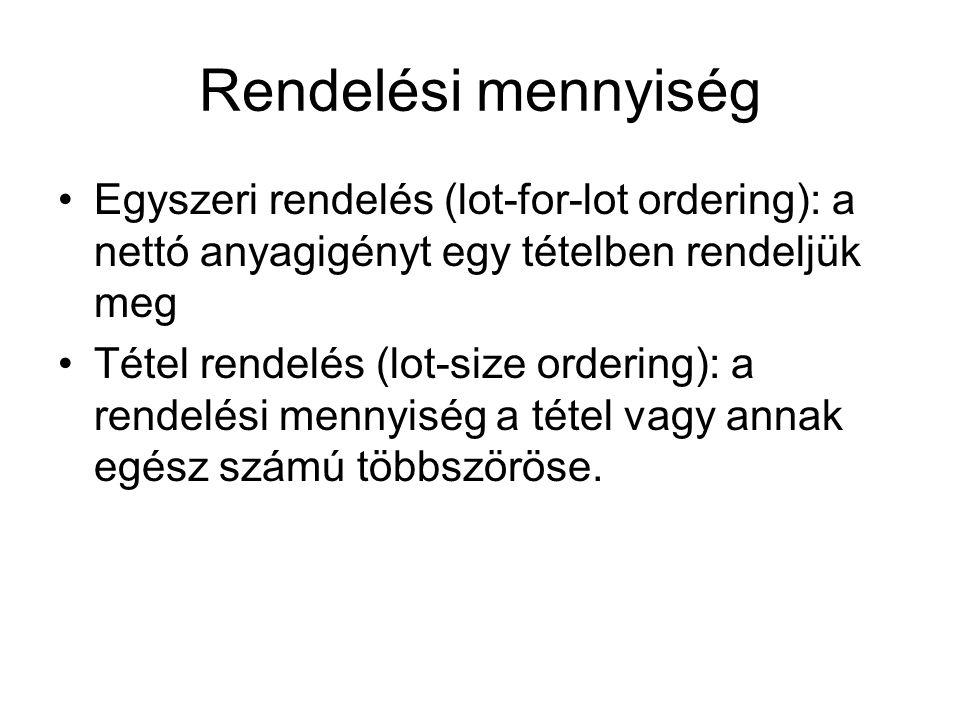 Rendelési mennyiség Egyszeri rendelés (lot-for-lot ordering): a nettó anyagigényt egy tételben rendeljük meg Tétel rendelés (lot-size ordering): a rendelési mennyiség a tétel vagy annak egész számú többszöröse.