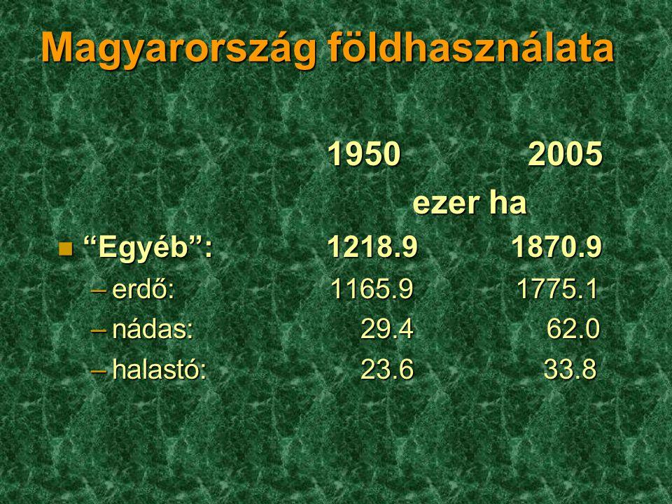 """Magyarország földhasználata 19502005 ezer ha ezer ha n """"Egyéb"""": 1218.9 1870.9 –erdő: 1165.9 1775.1 –nádas: 29.4 62.0 –halastó: 23.6 33.8"""