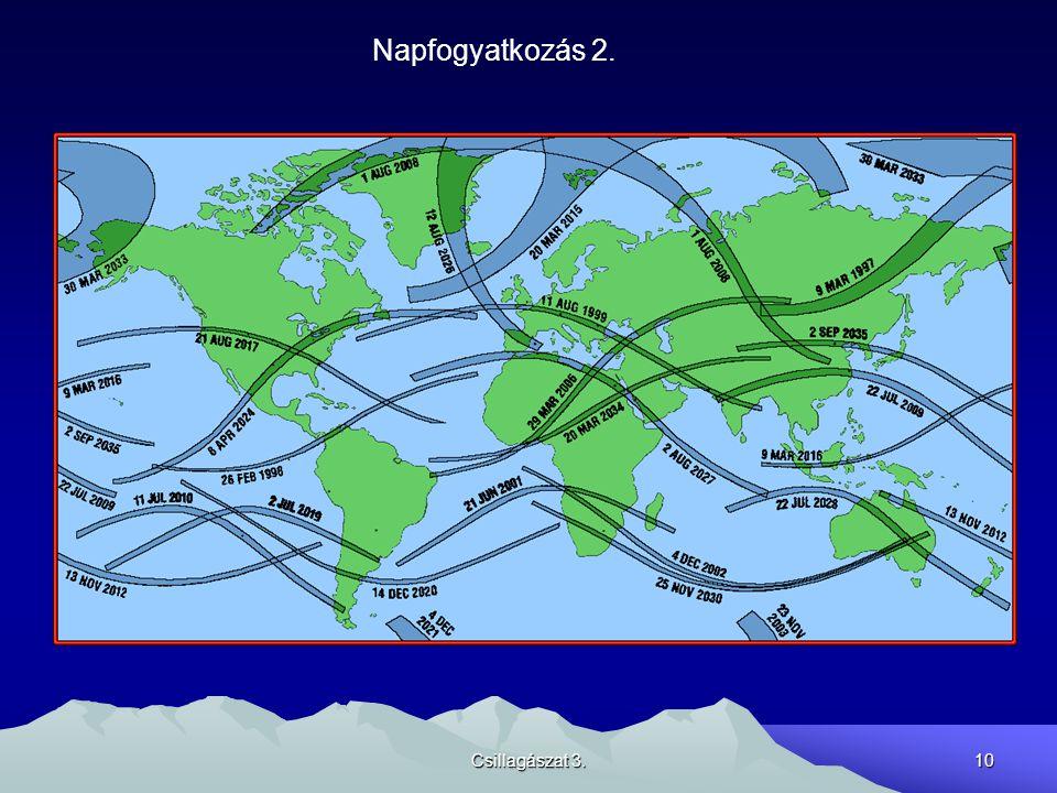 Csillagászat 3.10 Napfogyatkozás 2.