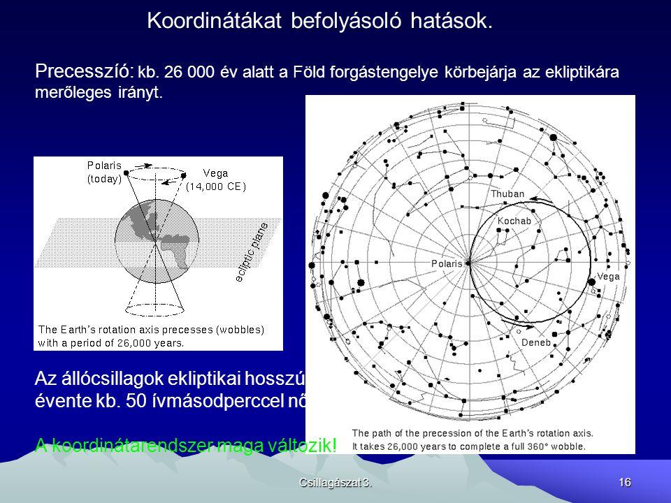 Csillagászat 3.16 Koordinátákat befolyásoló hatások. Precesszíó: kb. 26 000 év alatt a Föld forgástengelye körbejárja az ekliptikára merőleges irányt.