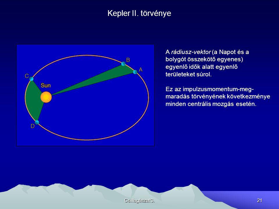 Csillagászat 3.21 Kepler II. törvénye A rádiusz-vektor (a Napot és a bolygót összekötő egyenes) egyenlő idők alatt egyenlő területeket súrol. Ez az im