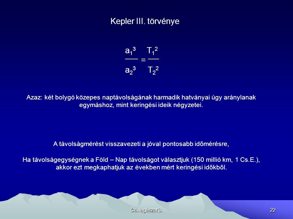 Csillagászat 3.22 Kepler III. törvénye a 1 3 T 1 2 ------- = ------ a 2 3 T 2 2 Azaz: két bolygó közepes naptávolságának harmadik hatványai úgy arányl