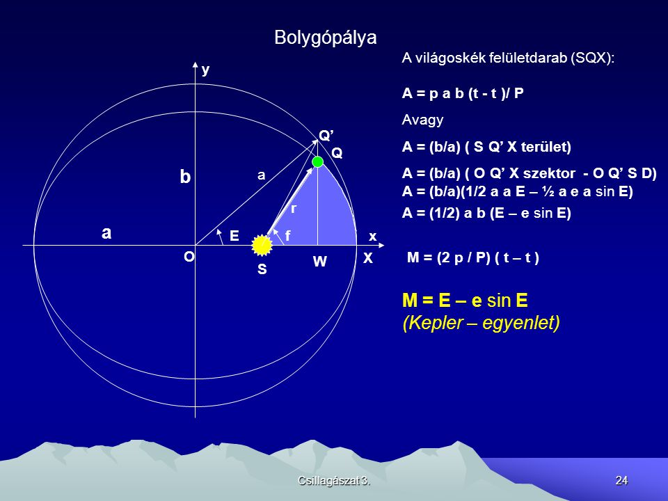 Csillagászat 3.24 Bolygópálya x a b r a Ef y X O S Q' Q W A világoskék felületdarab (SQX): A = p a b (t - t )/ P Avagy A = (b/a) ( S Q' X terület) A =