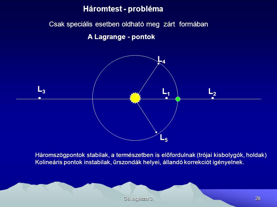 Csillagászat 3.28 Háromtest - probléma Csak speciális esetben oldható meg zárt formában A Lagrange - pontok... L1L1 L2L2 L3L3 L4L4 L5L5 Háromszögponto