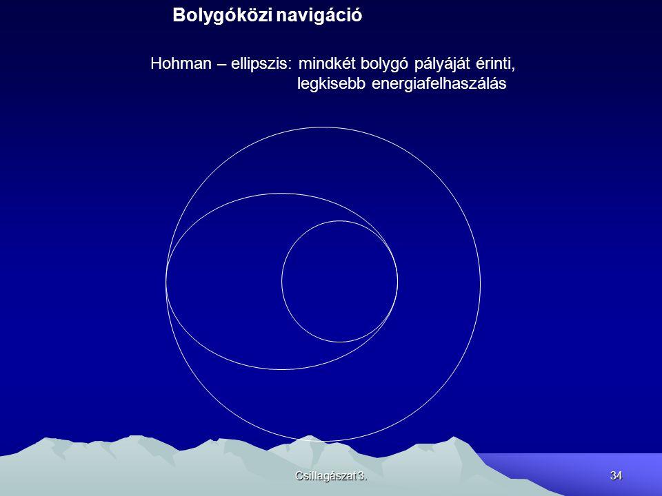 Csillagászat 3.34 Bolygóközi navigáció Hohman – ellipszis: mindkét bolygó pályáját érinti, legkisebb energiafelhaszálás