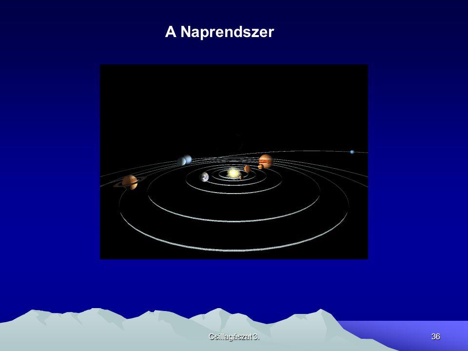Csillagászat 3.36 A Naprendszer