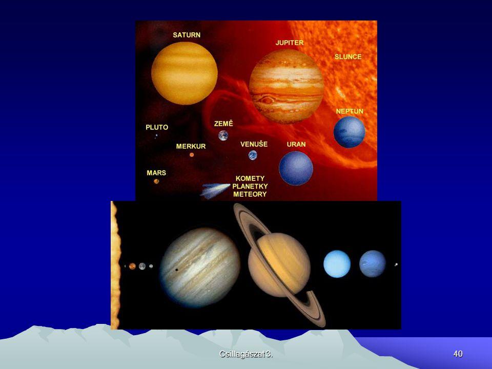 Csillagászat 3.40