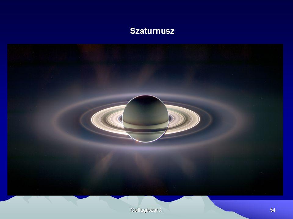 Csillagászat 3.54 Szaturnusz