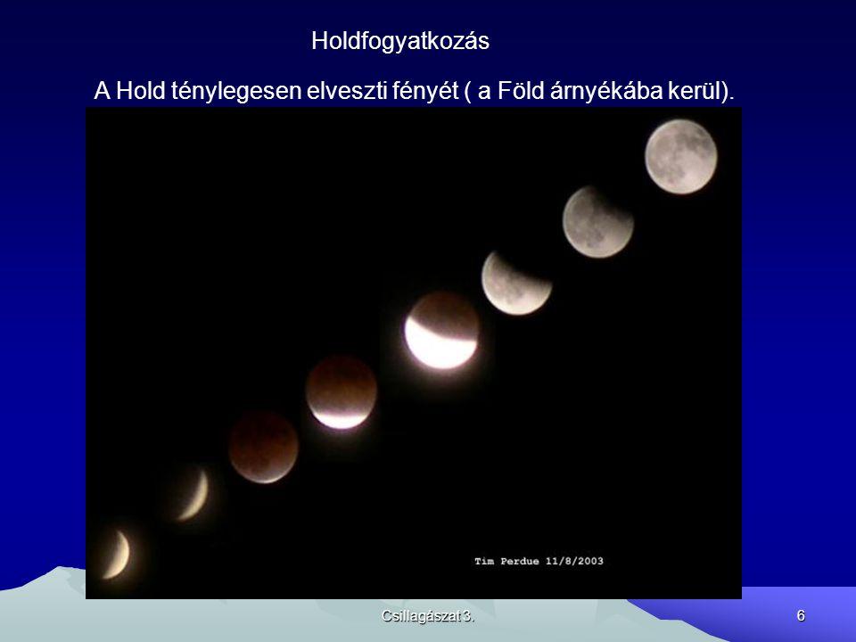 Csillagászat 3.6 Holdfogyatkozás A Hold ténylegesen elveszti fényét ( a Föld árnyékába kerül).