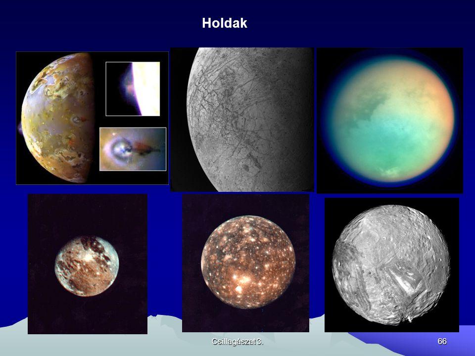 Csillagászat 3.66 Holdak