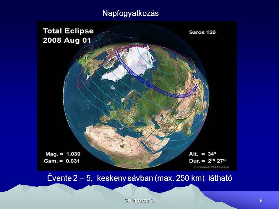 Csillagászat 3.49 Feleakkora, mint a Föld Nagyjából 24 óra alatt fordul meg tengelye körül Ritka légkör borítja, alapvetően széndioxidból Időnként erős szélviharok dúlnak Felszínén hatalmas vulkánok, becsapódási kráterek és mély hasadékvölgyek Sarki sapkái vízjégből és széndioxidjégből állnak Kimutatták a víz jelenlétét, egyenlítői óceán és vízfolyások nyomai.