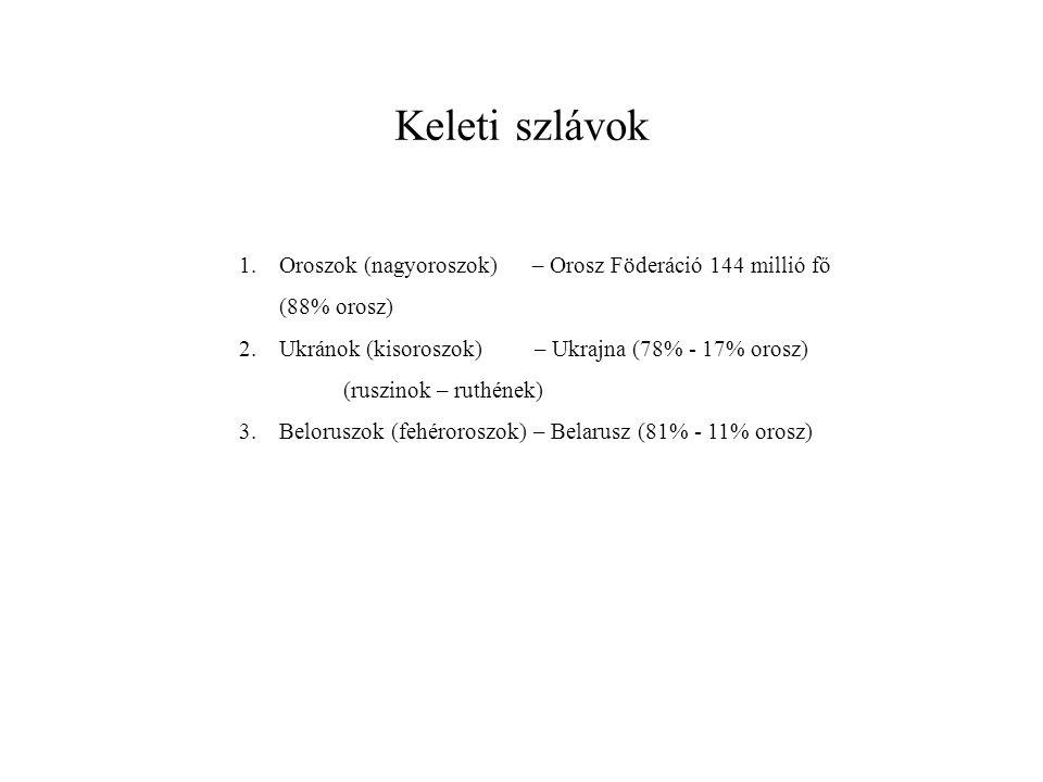 Keleti szlávok 1.Oroszok (nagyoroszok) – Orosz Föderáció 144 millió fő (88% orosz) 2.Ukránok (kisoroszok) – Ukrajna (78% - 17% orosz) (ruszinok – ruth