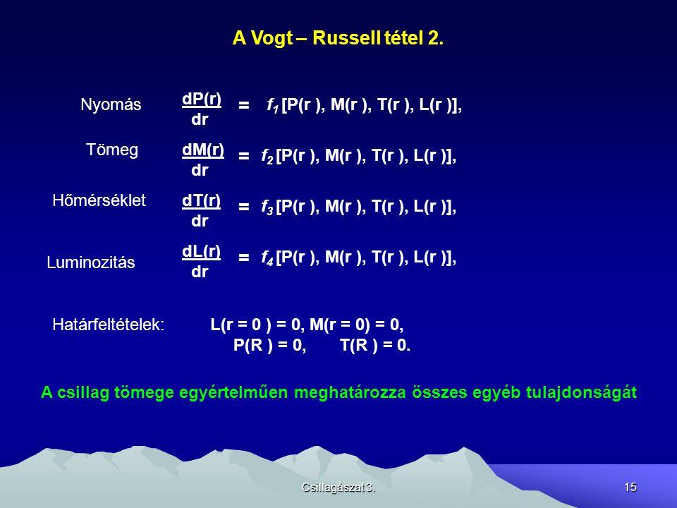 Csillagászat 3.15 A Vogt – Russell tétel 2. Nyomás dP(r) dr = dM(r) dr Hőmérséklet Tömeg dT(r) dr = = f 1 [P(r ), M(r ), T(r ), L(r )], Luminozitás dL