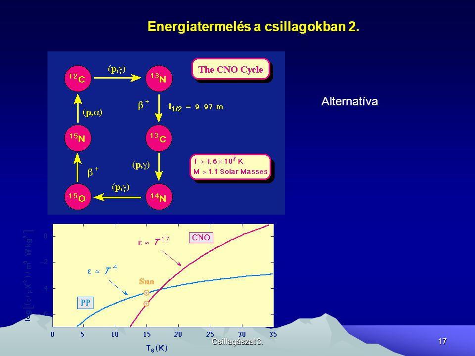 Csillagászat 3.17 Energiatermelés a csillagokban 2. Alternatíva