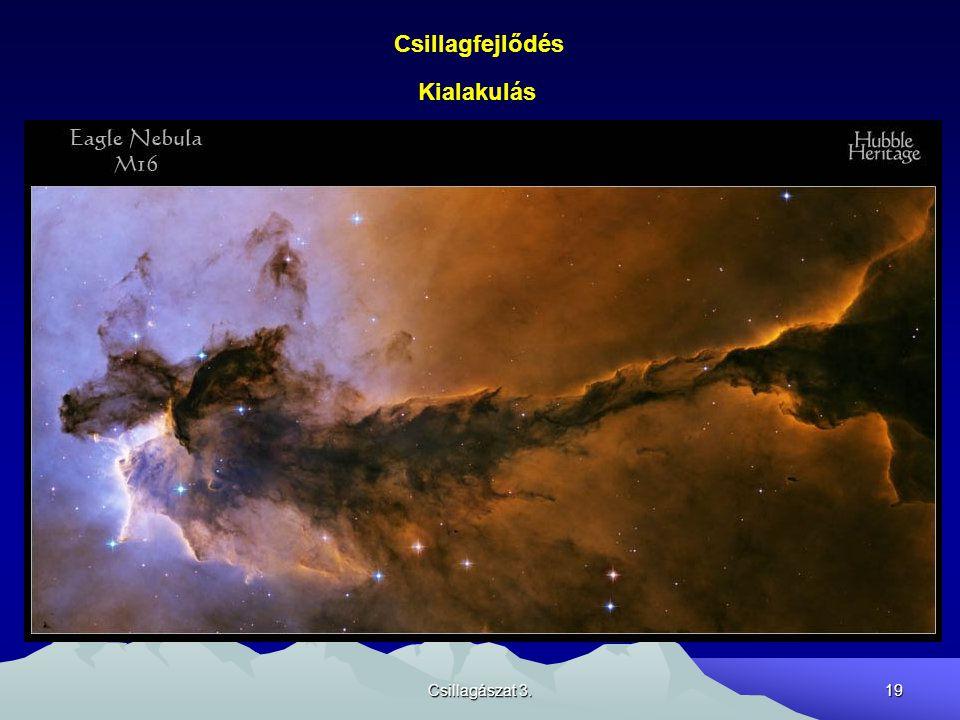 Csillagászat 3.19 Csillagfejlődés Kialakulás