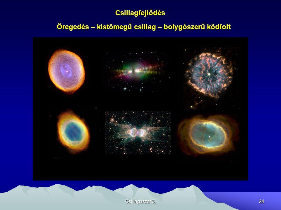 Csillagászat 3.24 Csillagfejlődés Öregedés – kistömegű csillag – bolygószerű ködfolt