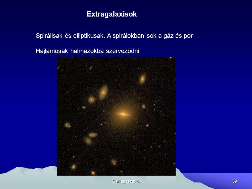 Csillagászat 3.39 Extragalaxisok Spirálisak és elliptikusak. A spirálokban sok a gáz és por Hajlamosak halmazokba szerveződni