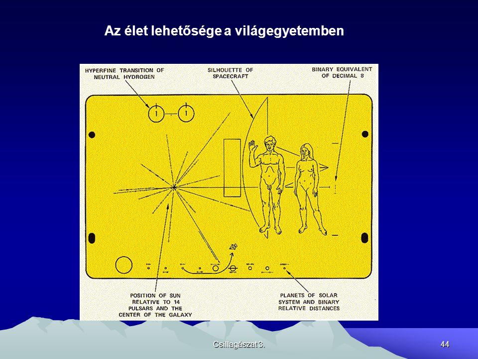 Csillagászat 3.44 Az élet lehetősége a világegyetemben