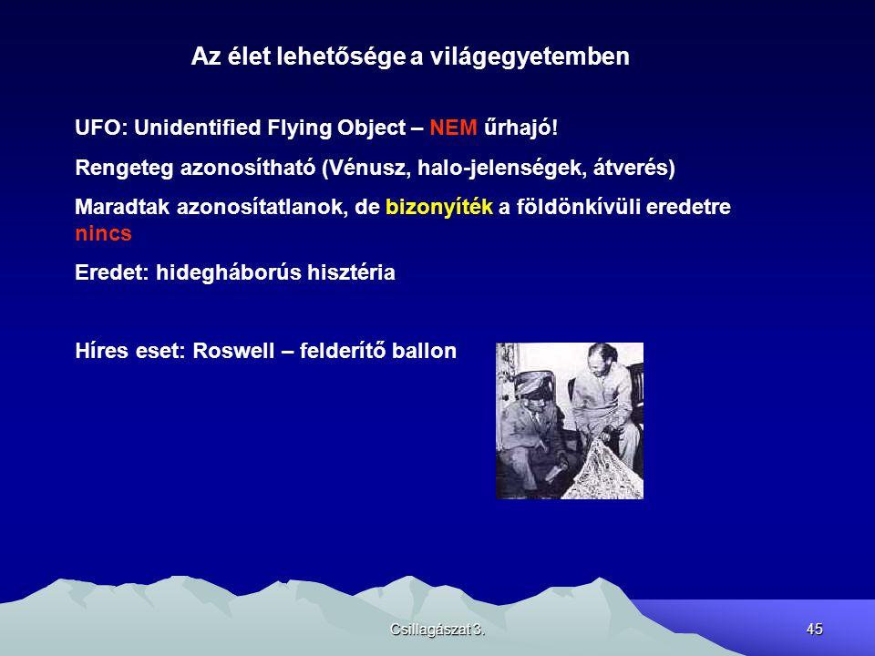 Csillagászat 3.45 Az élet lehetősége a világegyetemben UFO: Unidentified Flying Object – NEM űrhajó! Rengeteg azonosítható (Vénusz, halo-jelenségek, á