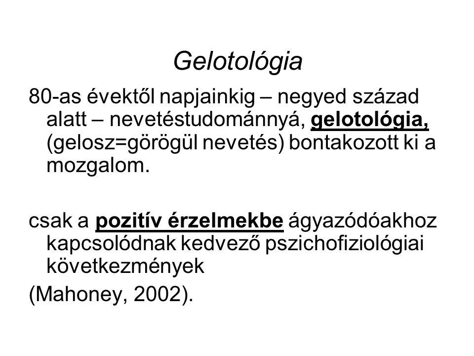 Gelotológia 80-as évektől napjainkig – negyed század alatt – nevetéstudománnyá, gelotológia, (gelosz=görögül nevetés) bontakozott ki a mozgalom. csak
