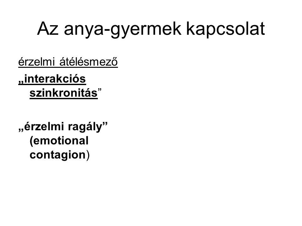 """Az anya-gyermek kapcsolat érzelmi átélésmező """"interakciós szinkronitás"""" """"érzelmi ragály"""" (emotional contagion)"""