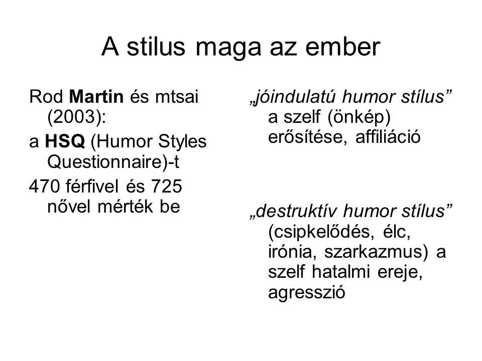 """A stilus maga az ember Rod Martin és mtsai (2003): a HSQ (Humor Styles Questionnaire)-t 470 férfivel és 725 nővel mérték be """"jóindulatú humor stílus"""""""