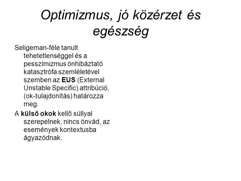 Optimizmus, jó közérzet és egészség Seligeman-féle tanult tehetetlenséggel és a pesszimizmus önhibáztató katasztrófa szemléletével szemben az EUS (Ext
