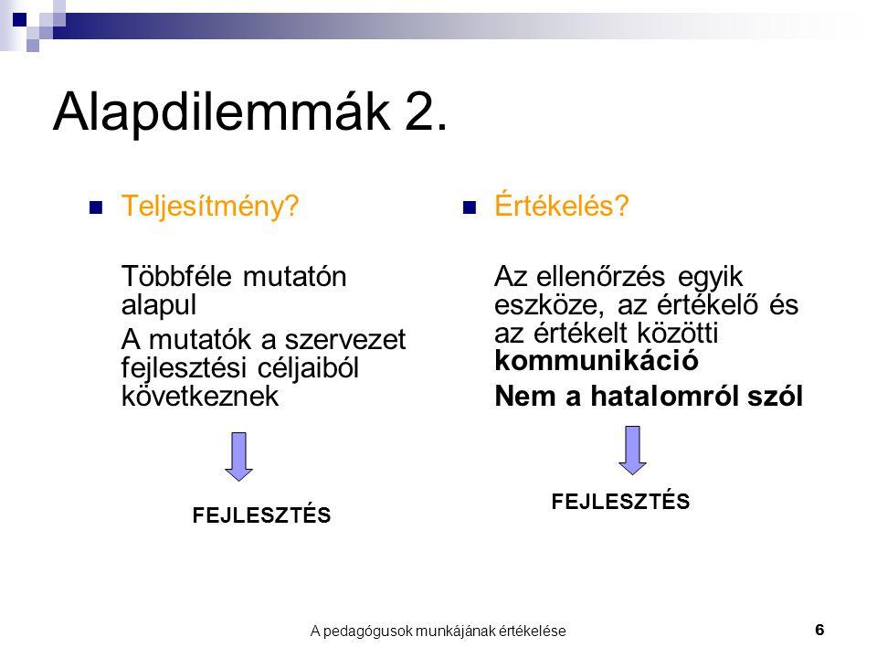A pedagógusok munkájának értékelése6 Alapdilemmák 2.