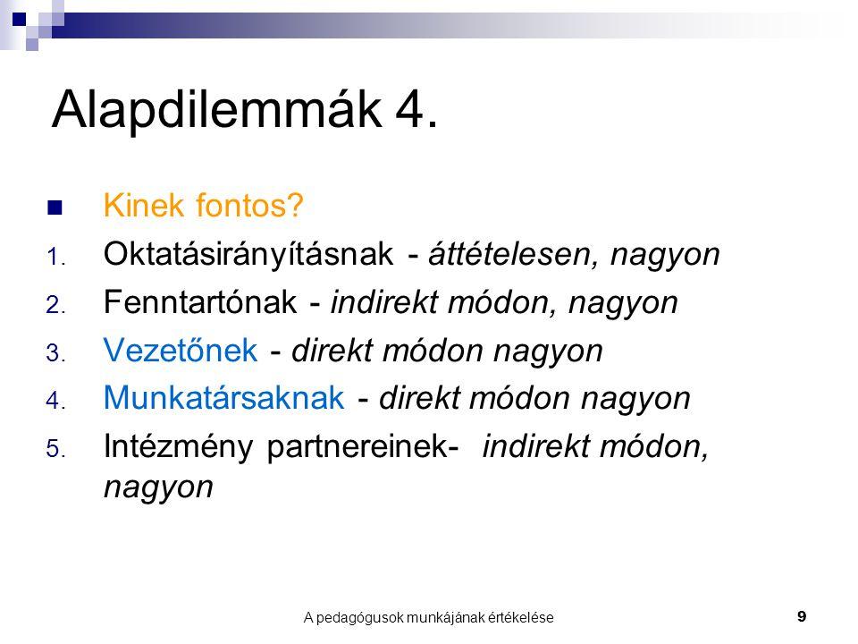 A pedagógusok munkájának értékelése9 Alapdilemmák 4.