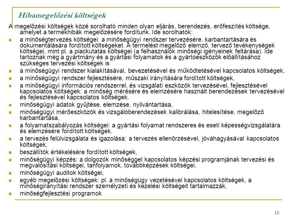11 Értékelési, vizsgálati költségek A hiba értékelésével, vizsgálatával kapcsolatos költségek.