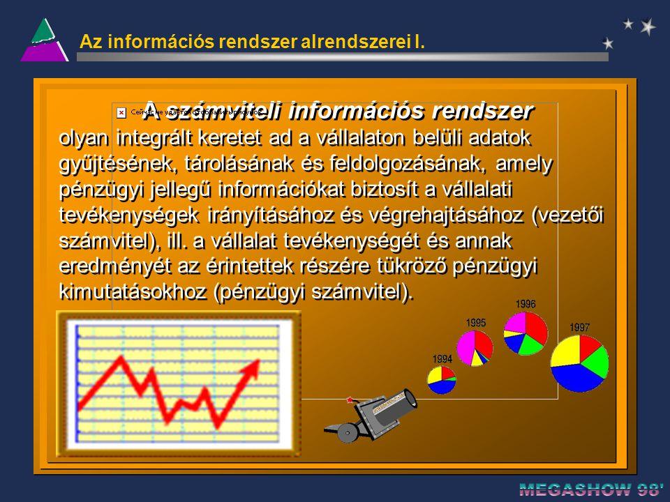Az információs rendszer alrendszerei II.