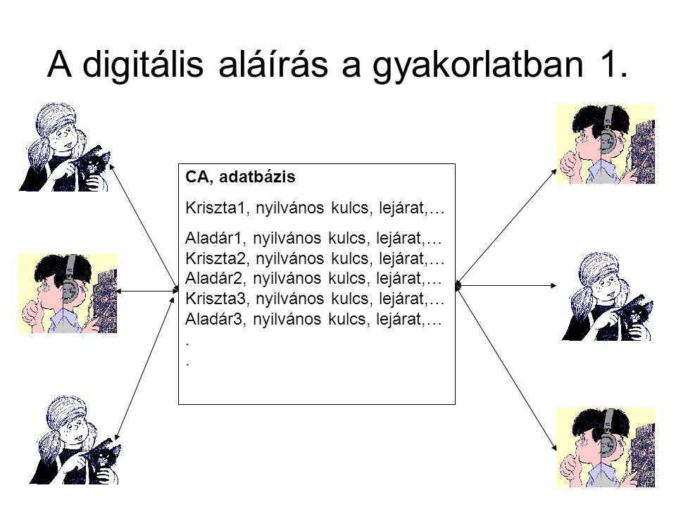 A digitális aláírás a gyakorlatban 1. CA, adatbázis Kriszta1, nyilvános kulcs, lejárat,… Aladár1, nyilvános kulcs, lejárat,… Kriszta2, nyilvános kulcs