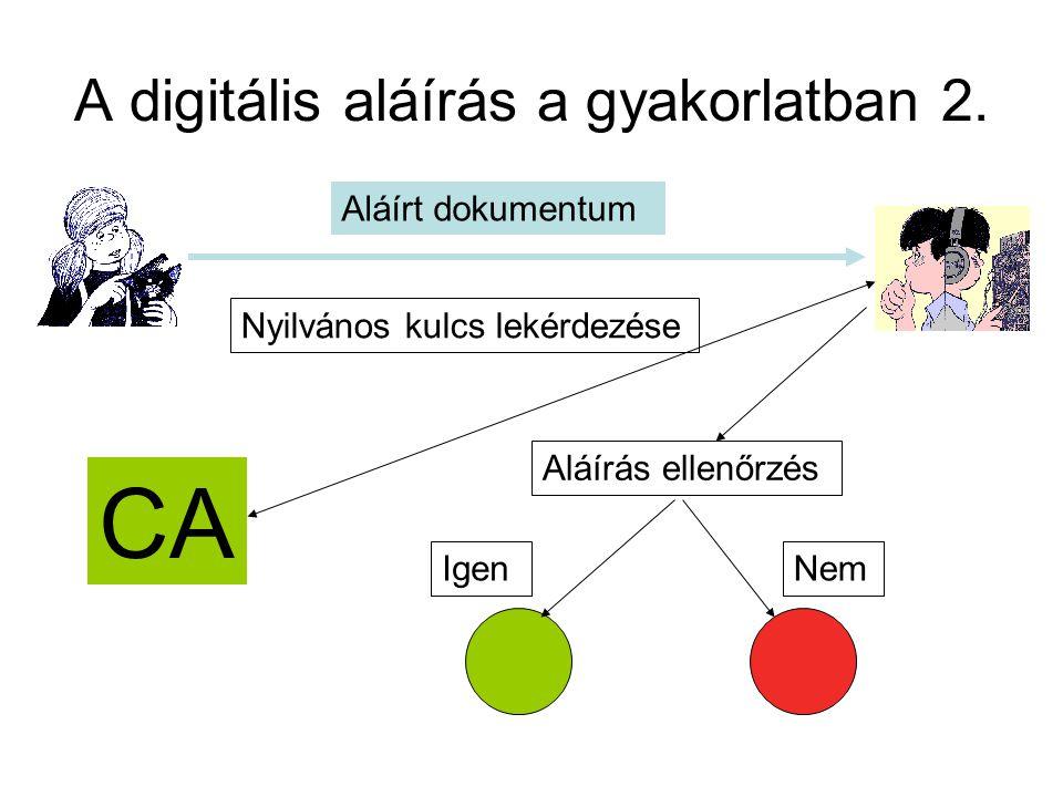 A digitális aláírás a gyakorlatban 2. Aláírt dokumentum CA Nyilvános kulcs lekérdezése Aláírás ellenőrzés IgenNem