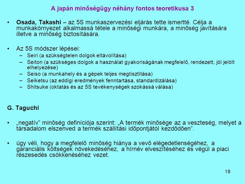 19 A japán minőségügy néhány fontos teoretikusa 3 Osada, Takashi – az 5S munkaszervezési eljárás tette ismertté. Célja a munkakörnyezet alkalmassá tét