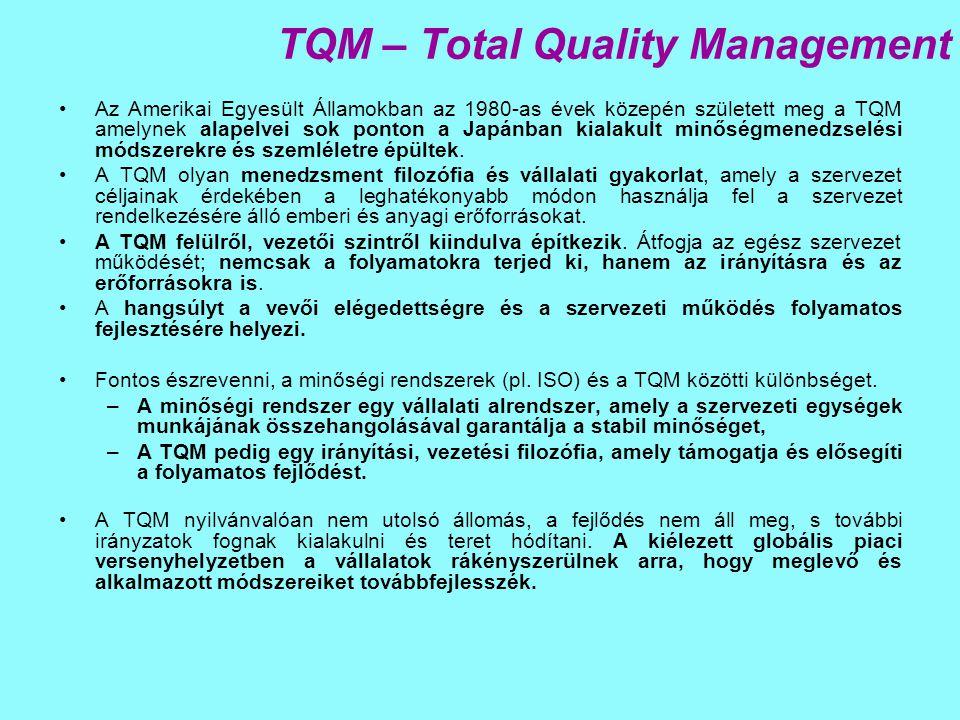 TQM – Total Quality Management Az Amerikai Egyesült Államokban az 1980-as évek közepén született meg a TQM amelynek alapelvei sok ponton a Japánban ki