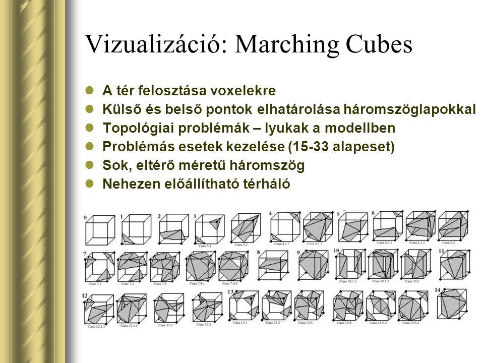 Vizualizáció: Marching Cubes A tér felosztása voxelekre Külső és belső pontok elhatárolása háromszöglapokkal Topológiai problémák – lyukak a modellben Problémás esetek kezelése (15-33 alapeset) Sok, eltérő méretű háromszög Nehezen előállítható térháló