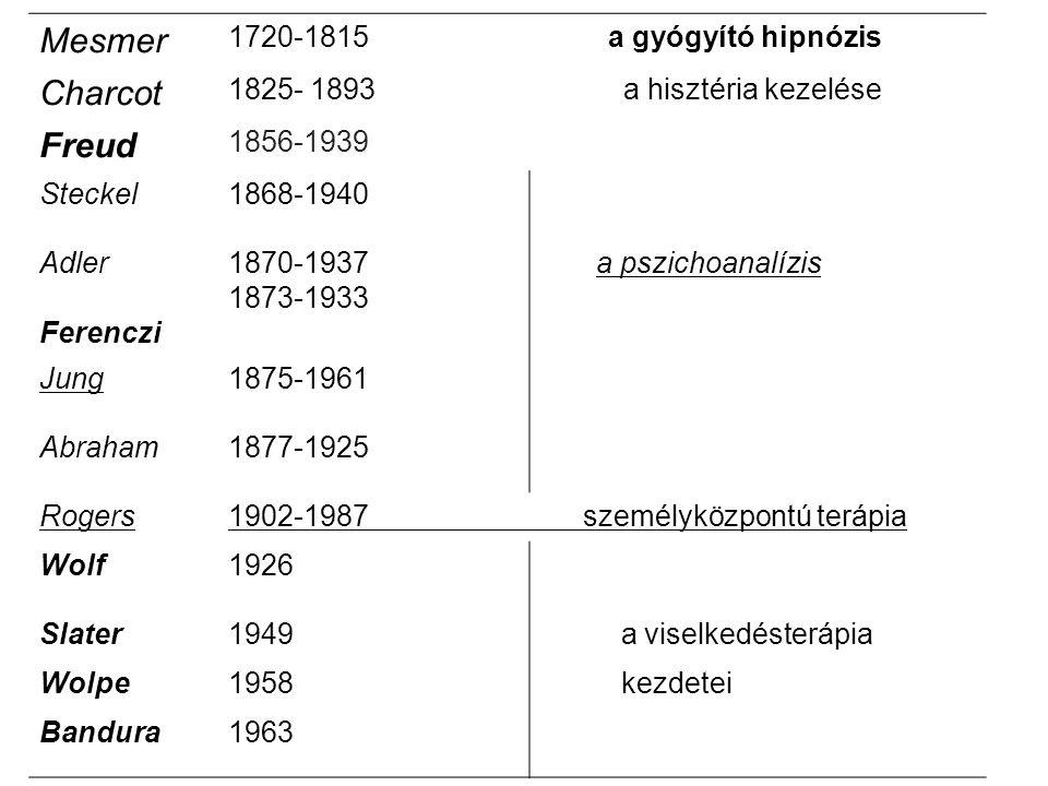 Mesmer 1720-1815 a gyógyító hipnózis Charcot 1825- 1893 a hisztéria kezelése Freud 1856-1939 Steckel1868-1940 Adler Ferenczi 1870-1937 1873-1933 a psz