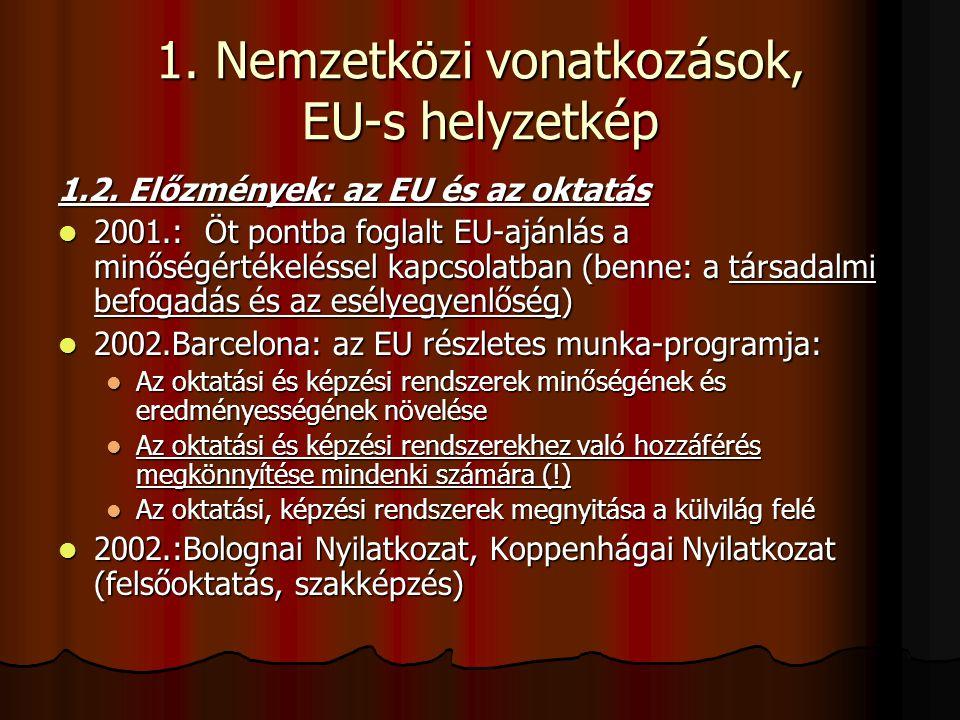 1. Nemzetközi vonatkozások, EU-s helyzetkép 1.2. Előzmények: az EU és az oktatás 2001.: Öt pontba foglalt EU-ajánlás a minőségértékeléssel kapcsolatba