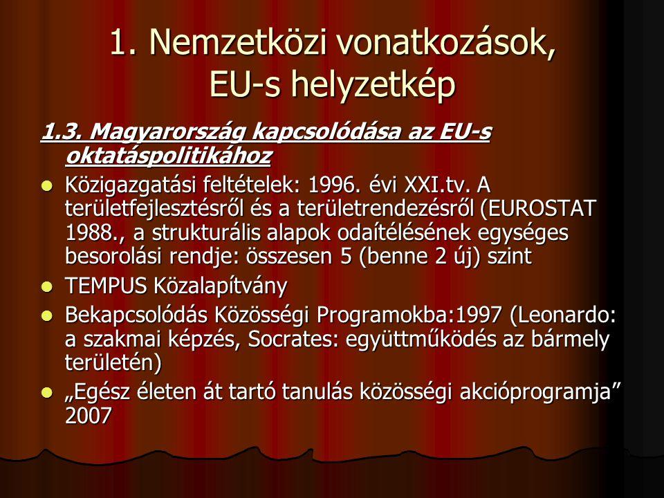 1. Nemzetközi vonatkozások, EU-s helyzetkép 1.3. Magyarország kapcsolódása az EU-s oktatáspolitikához Közigazgatási feltételek: 1996. évi XXI.tv. A te