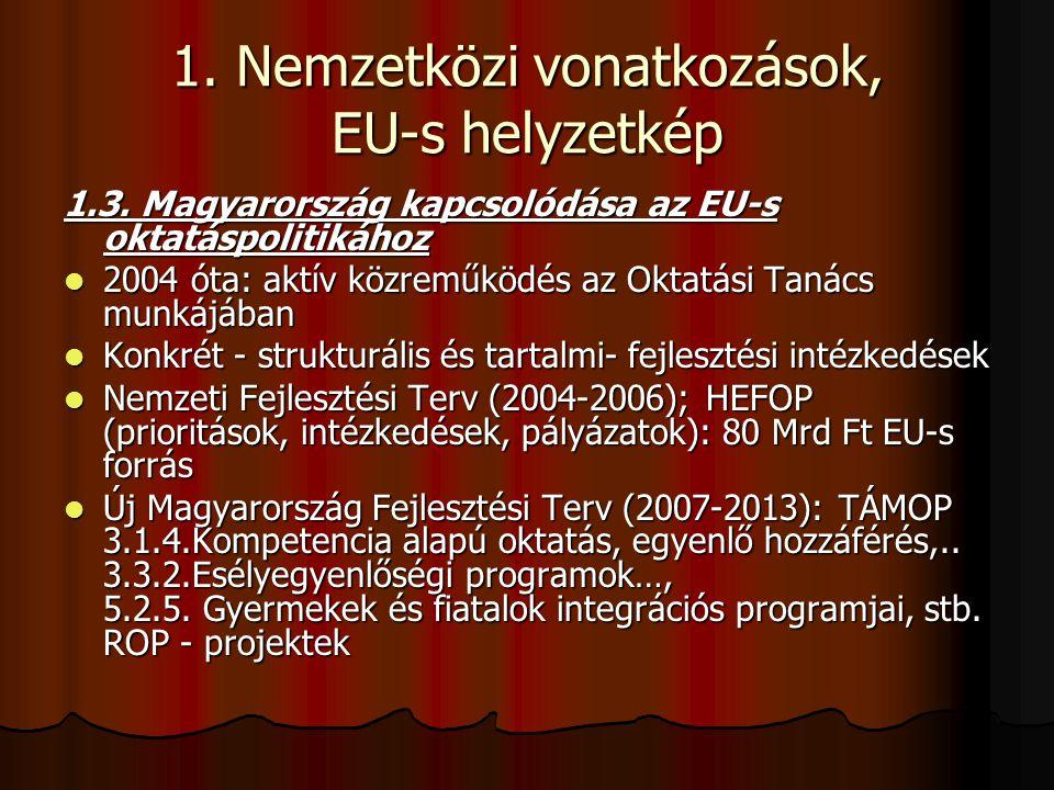 1. Nemzetközi vonatkozások, EU-s helyzetkép 1.3. Magyarország kapcsolódása az EU-s oktatáspolitikához 2004 óta: aktív közreműködés az Oktatási Tanács